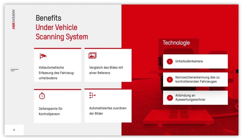 Hikvision Powerpoint Sales Presentation Slides Details